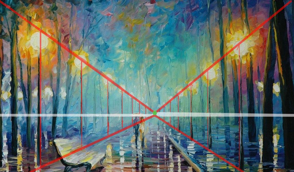 afremov, hoe to paint, ptrspectiv, landscape, art lesson